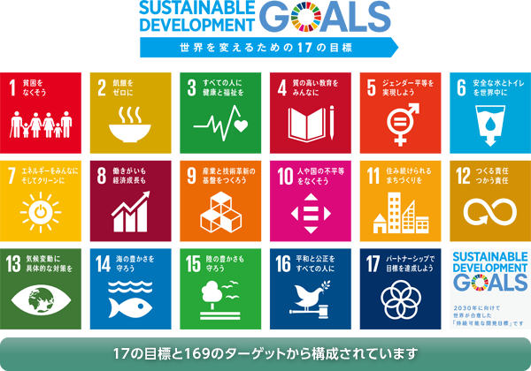 Sustainable Development that comprise of 17 Sustainable Development Goals (SDGs) and 169 targets.