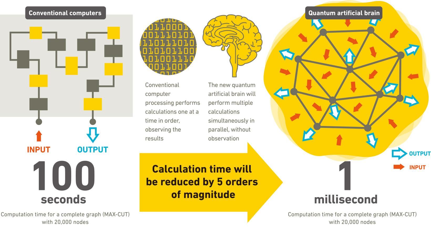 Impulsing Paradigm Change through Disruptive Technologies