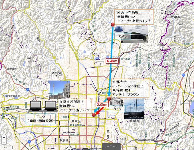 図3 中継映像伝送試験 上図