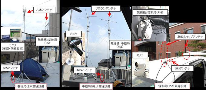 図3 中継映像伝送試験 下図