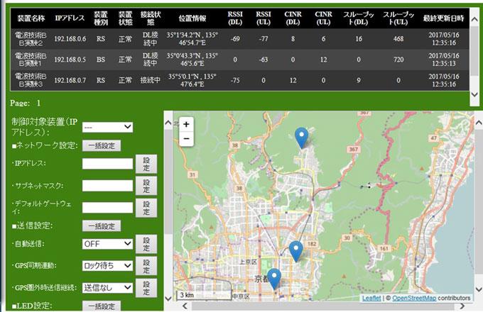 図5 実験中における開発した回線監視サーバ画面