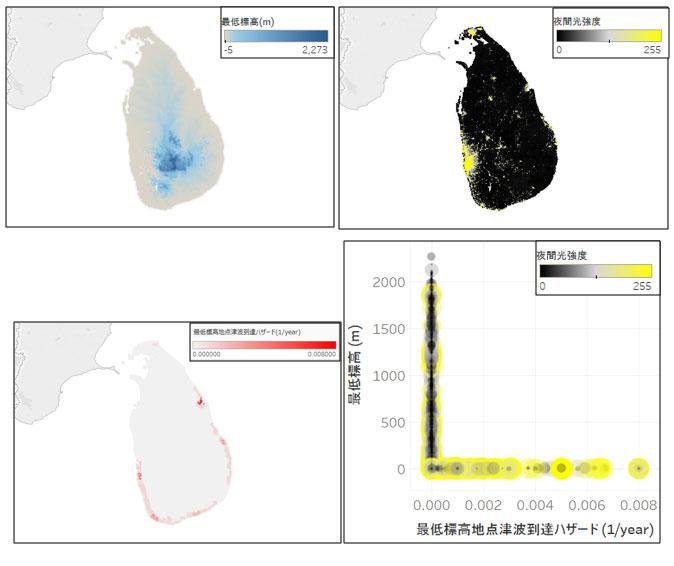 図2 スリランカにおける標高統計データと他のデータとの連結分析の事例