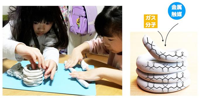 図1 粘土の巻き上げ技法