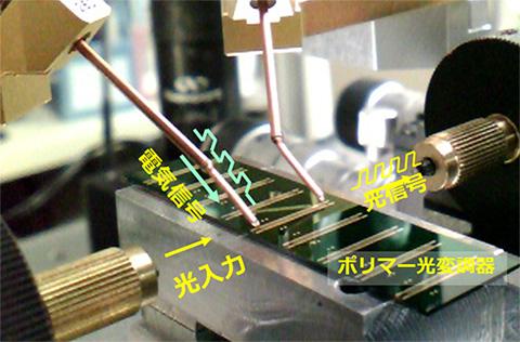 図1 電気光学ポリマーを使った超高速光変調器