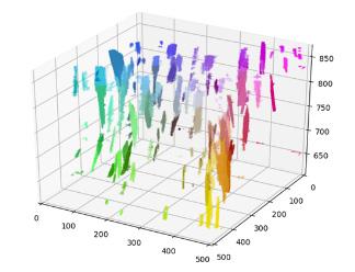 図3 シリコンインゴット(底面が156mm角のブロック)中の結晶欠陥の3次元分布