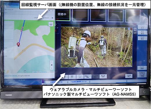 図9 伝送された映像(基地局-移動局間1対1接続時)