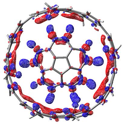 図3 量子化学計算により明かされた「ボウルと筒」の分子ベアリングの姿