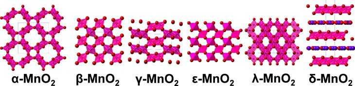 図2 MnO2の持つ多様な結晶構造