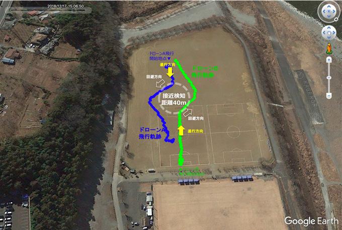図4 1対1の回避飛行の軌跡(ドローンマッパーで取得済みの位置情報)