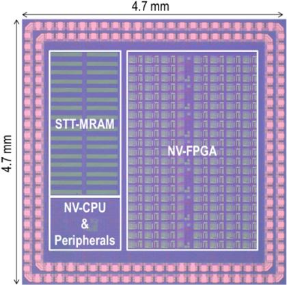 図1 開発したマイクロコントローラーユニットのチップ写真