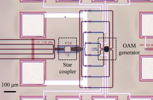図2 開発した光渦多重器(5光渦多重)の光学顕微鏡画像