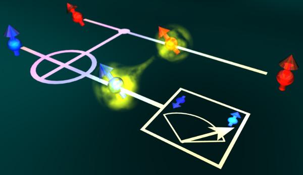 図 電子スピン量子ビットによる量子非破壊測定回路のイメージ図