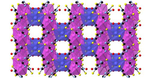 図1 本研究で開発した硫黄を含むMOFの構造