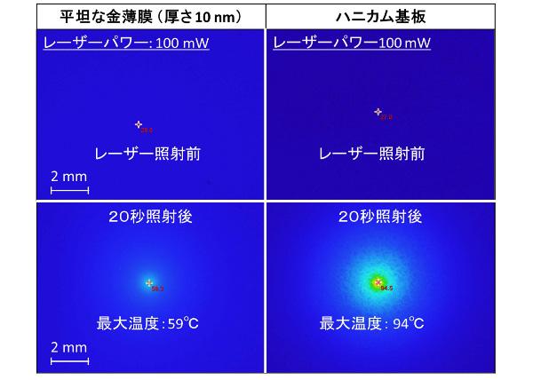 図2 ハニカム基板と従来の平坦基板の光発熱効果の比較